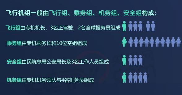 中国领导人专机揭秘图片