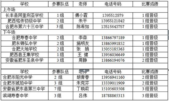 宝杯汉字初中晋级比赛初中组团体大赛听写数学模拟成语联赛图片