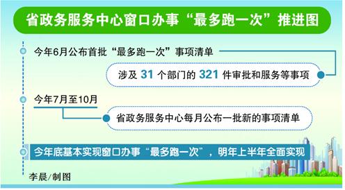 安徽政务服务窗口办事提速: 最多跑一次 多次是例外