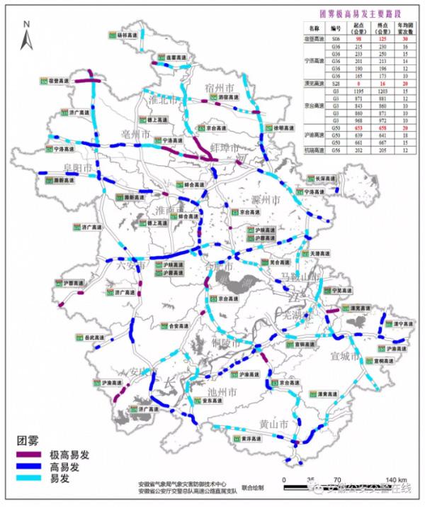 安徽省发布高速公路团雾地图 分三个等级