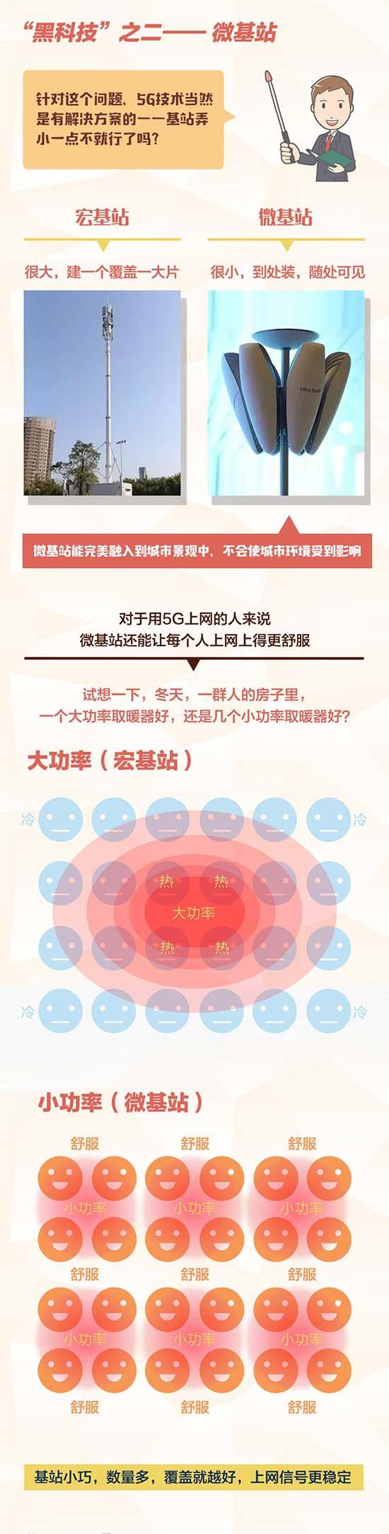 成都市手机号码网中国联通5G全方位助力全国两会报道